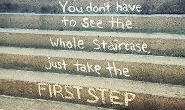 Blog size steps
